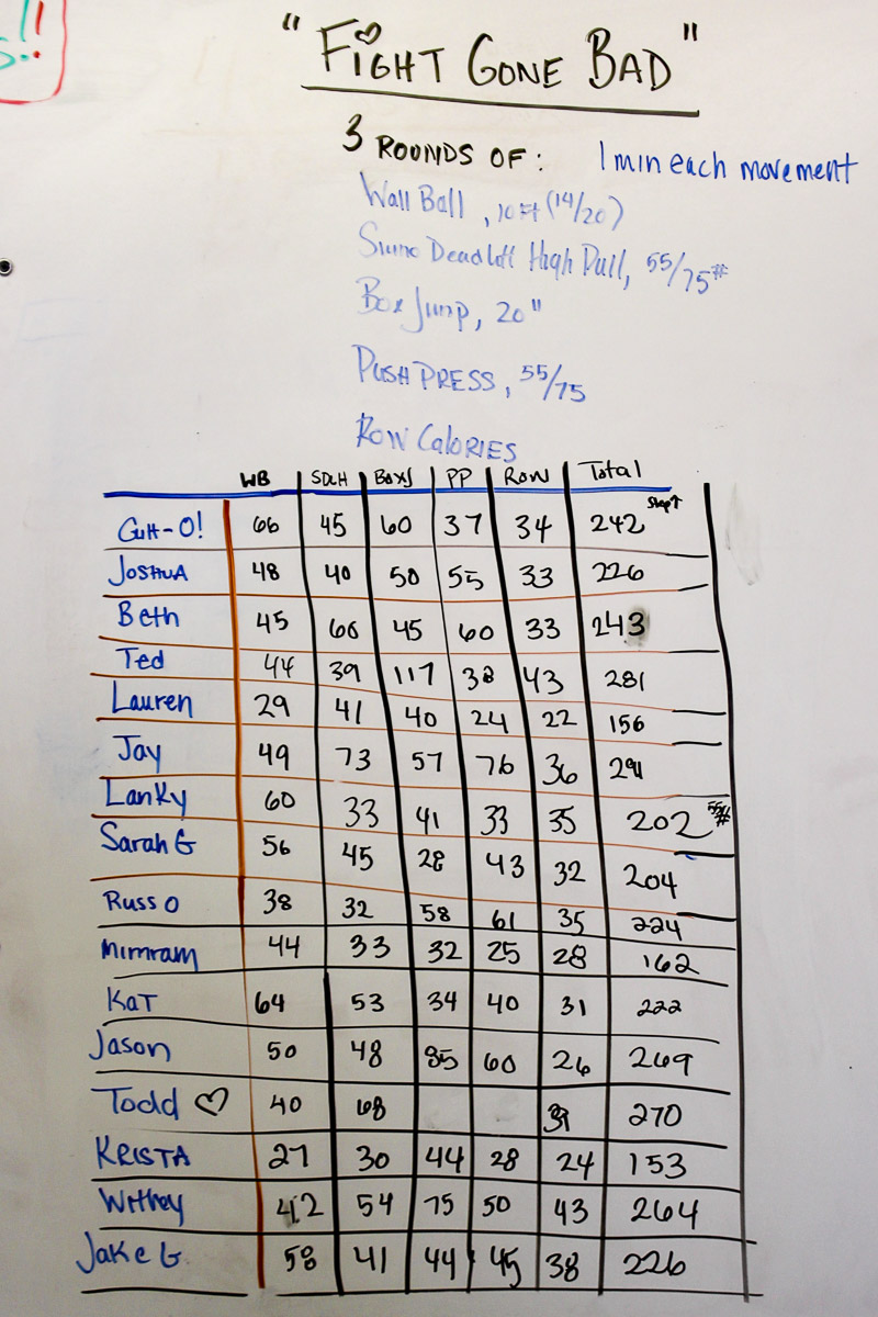 WOD Whiteboard: 12/20/2014