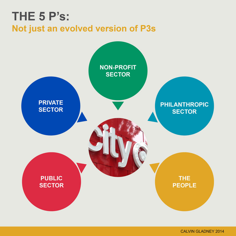 "These are the 5 Ps in a P5 Partnership- rather than just the 2 Ps in a public-private partnership (""P3"")."