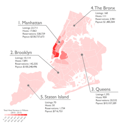 Image Source:  Airbnb in the City/New York State Office of the Attorney General