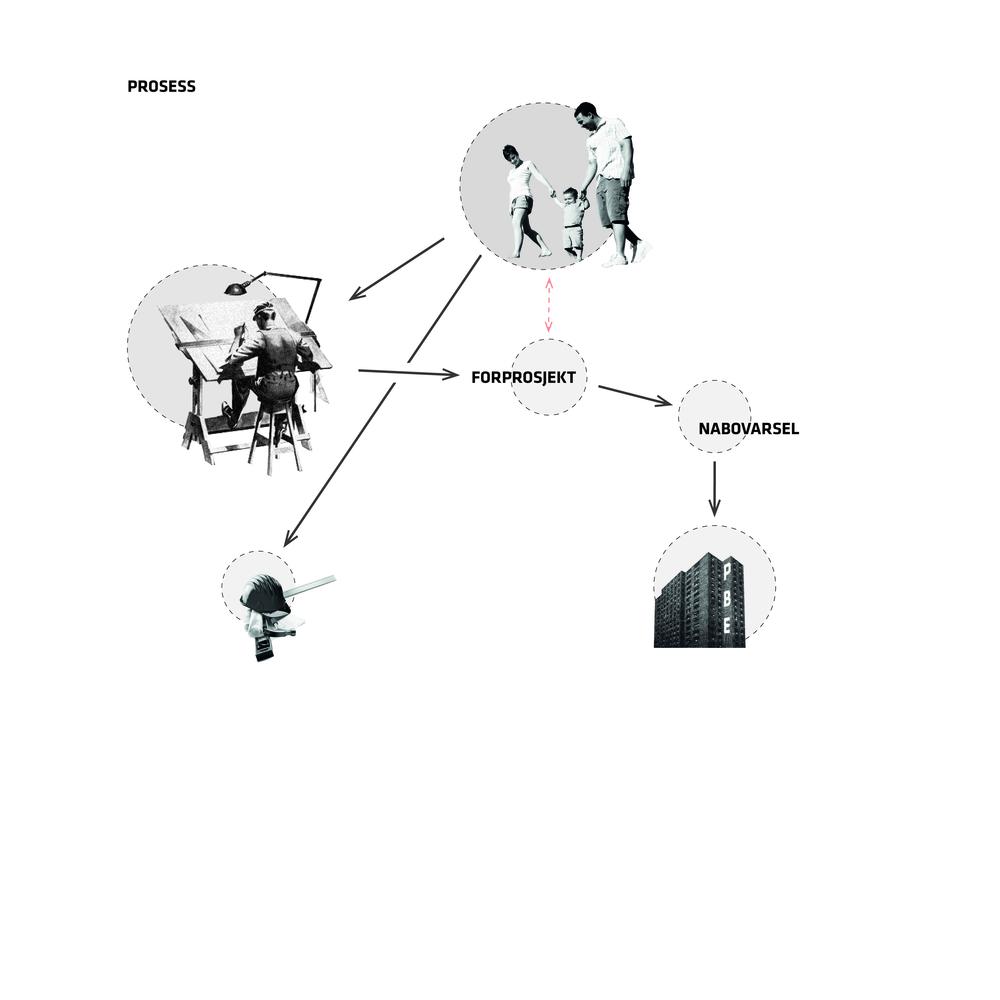 prosessdiagram - vertikalt-01.jpg