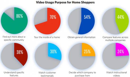 VIDEO USAGE HOME SHOPPERS.jpg