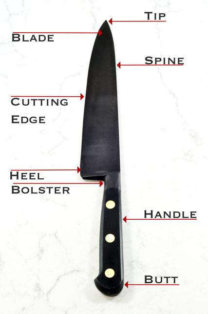 MASTRO-French-SABATIER-knife-anatomy.jpg