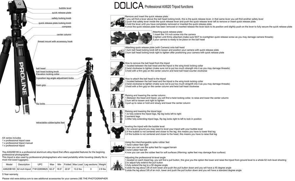 AX620B100 Manual
