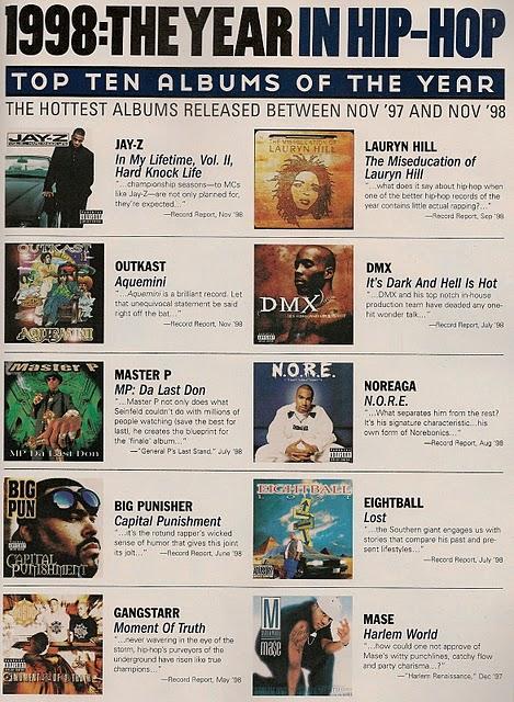 afsupreme: 1998 - Year of Hip Hop