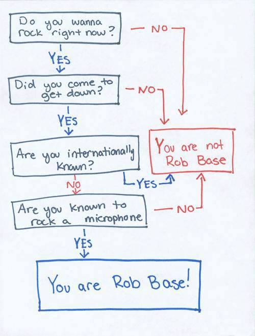 not-a-mer-gentleman: I'm Rob Base.  Who knew.