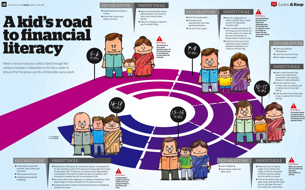 a-kids-road-to-financial-literacy_5135a847ca252.jpg