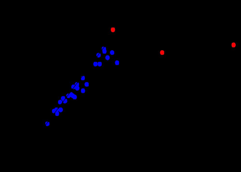 observed_v_predicted_h.png