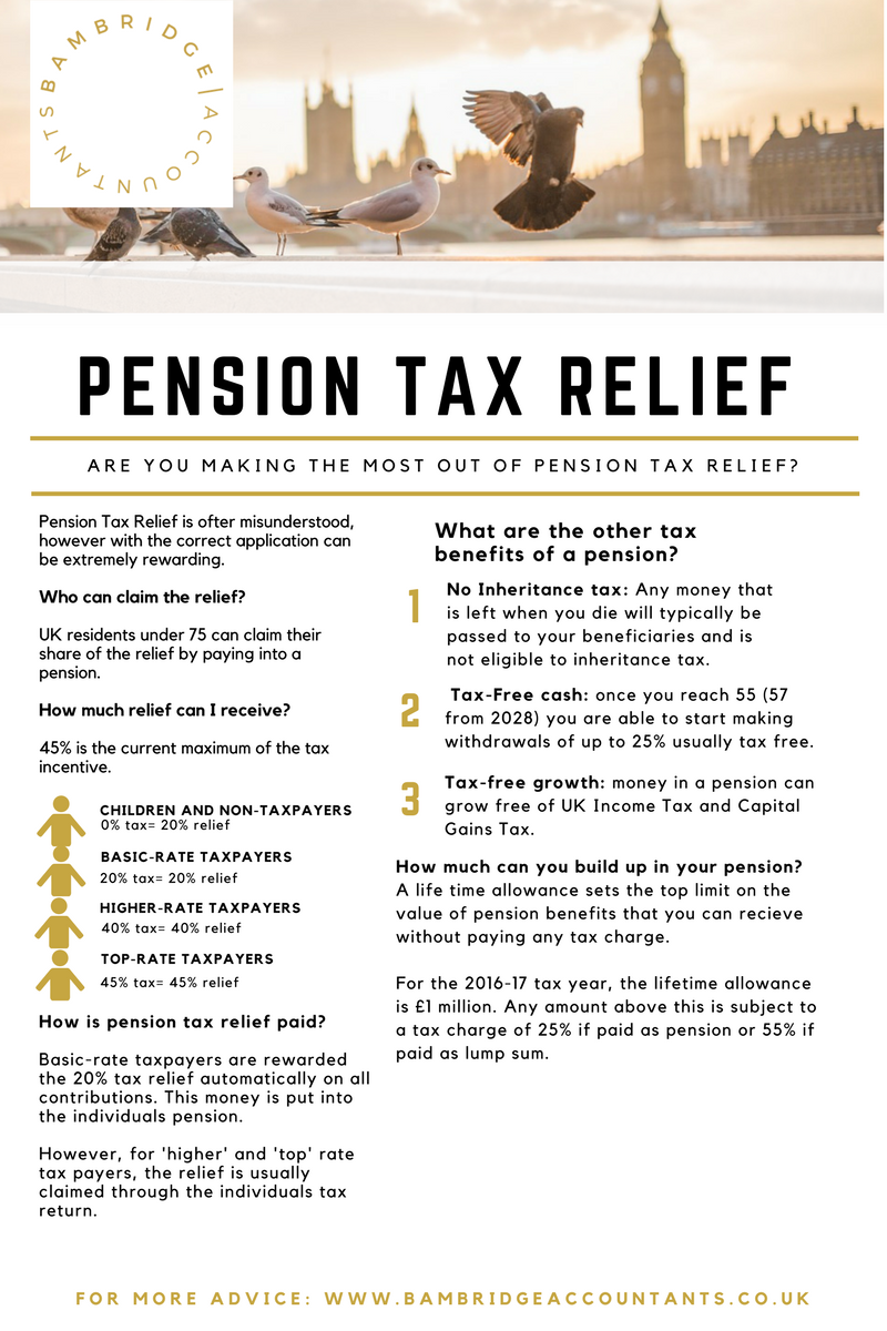Pension Tax Relief.png