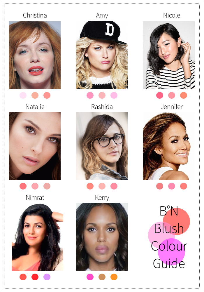 Print me out: A very small sample of blush colour options based on various skin colours