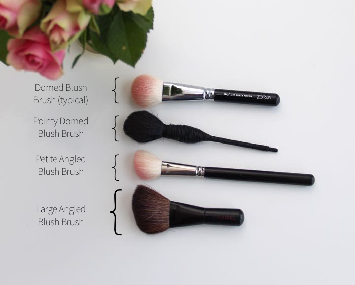 Blush Brush rush Options