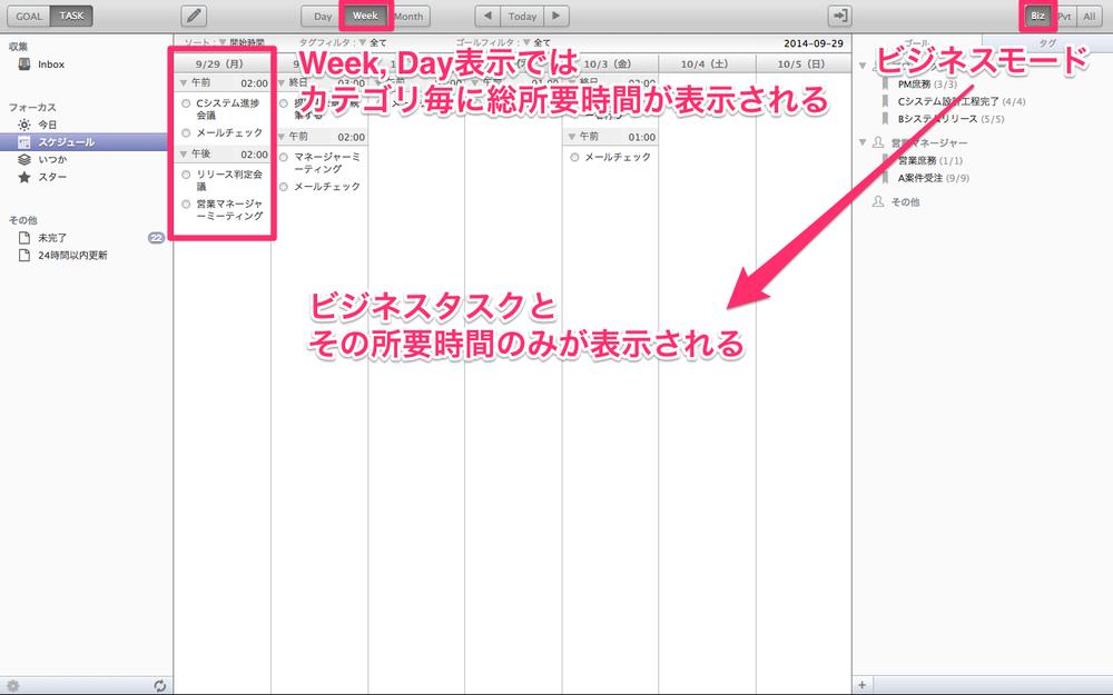 タスク実現性の確認例②:Weekビュー   Week, Day表示ではカテゴリ毎(上記例では午前、午後毎)に総所要時間が表示される。ちなみに、上記例はビジネスモードなので、ビジネス関連タスクとその所要時間のみが表示されている。下のプライベートモードと表示の違いを確認してみてほしい。