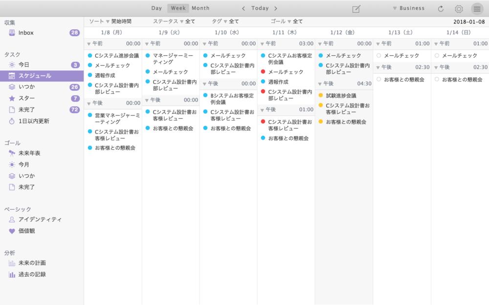 [チェックボックスの色の意味] 赤:期限切れタスク、黄:今日の未完了タスク、青:完了タスク、グレー:明日以降の未完了タスク