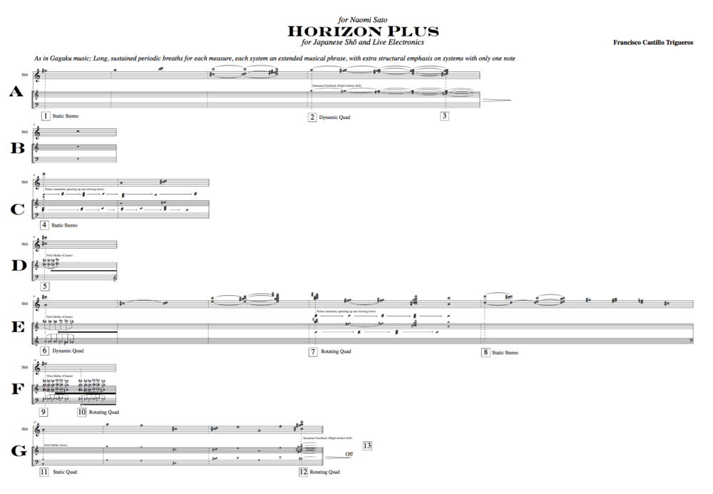 The score of Horizon Plus for Japanese Shô and Electronics where each system is supposed to be interpreted as on long phrase in the style of Gagaku.