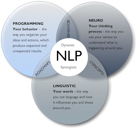 NLP-Description1.jpeg
