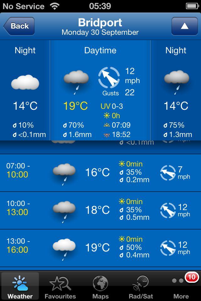 weather forecast.jpg