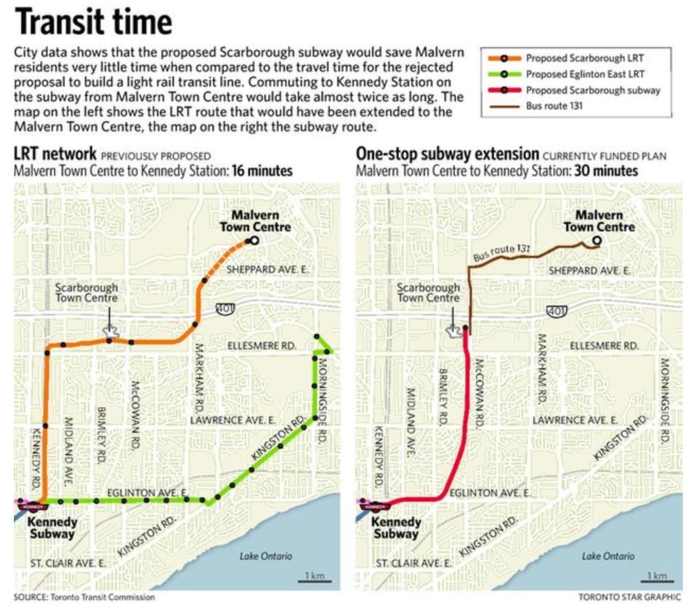transit time toronto star graphic.PNG
