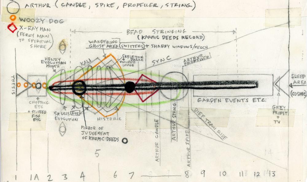 Lipsett_N-Zone_diagram.jpg