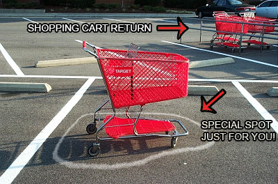 Shopping Cart Dent