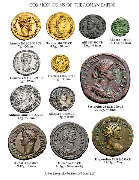 464px-Common_Roman_Coins.jpg