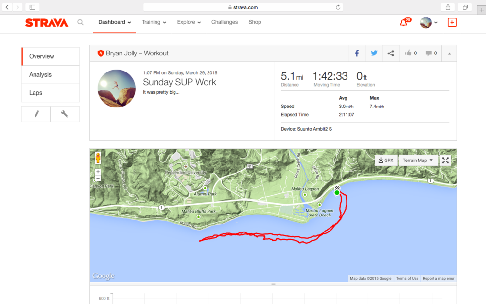 Yeah, you can use Strava for paddle boarding too.