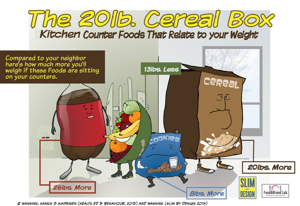 20 lb Cereal Box.jpg
