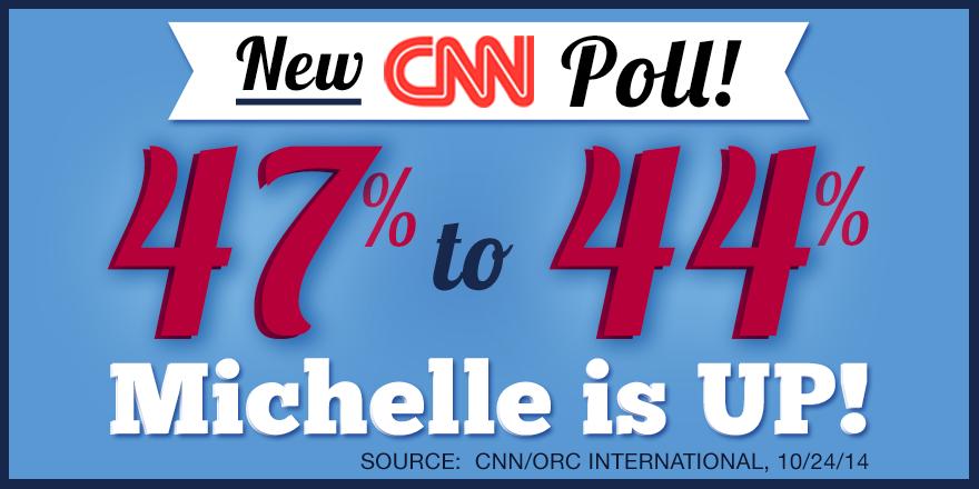 2014-10-24-CNN_POLL_TW.png