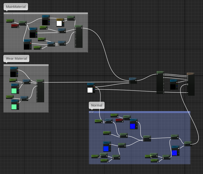 Figure 2 New material system, definitely still needs improvement