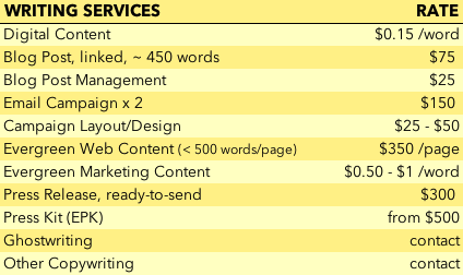 Writing Fee Schedule.png