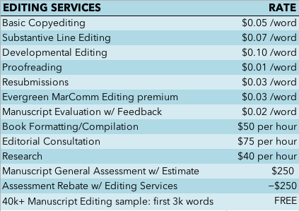 Editing Fee Schedule 10.5.18.png