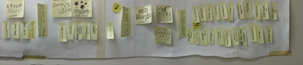 Hand-drawn sticky-note map of the planned 'zones' inside the Peoples Climate March, at MayDay Artspace