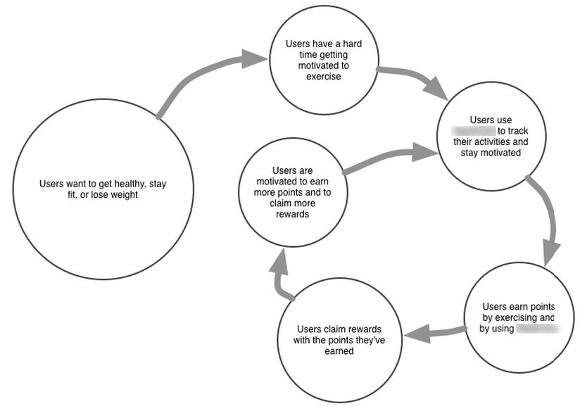 conceptual model.png