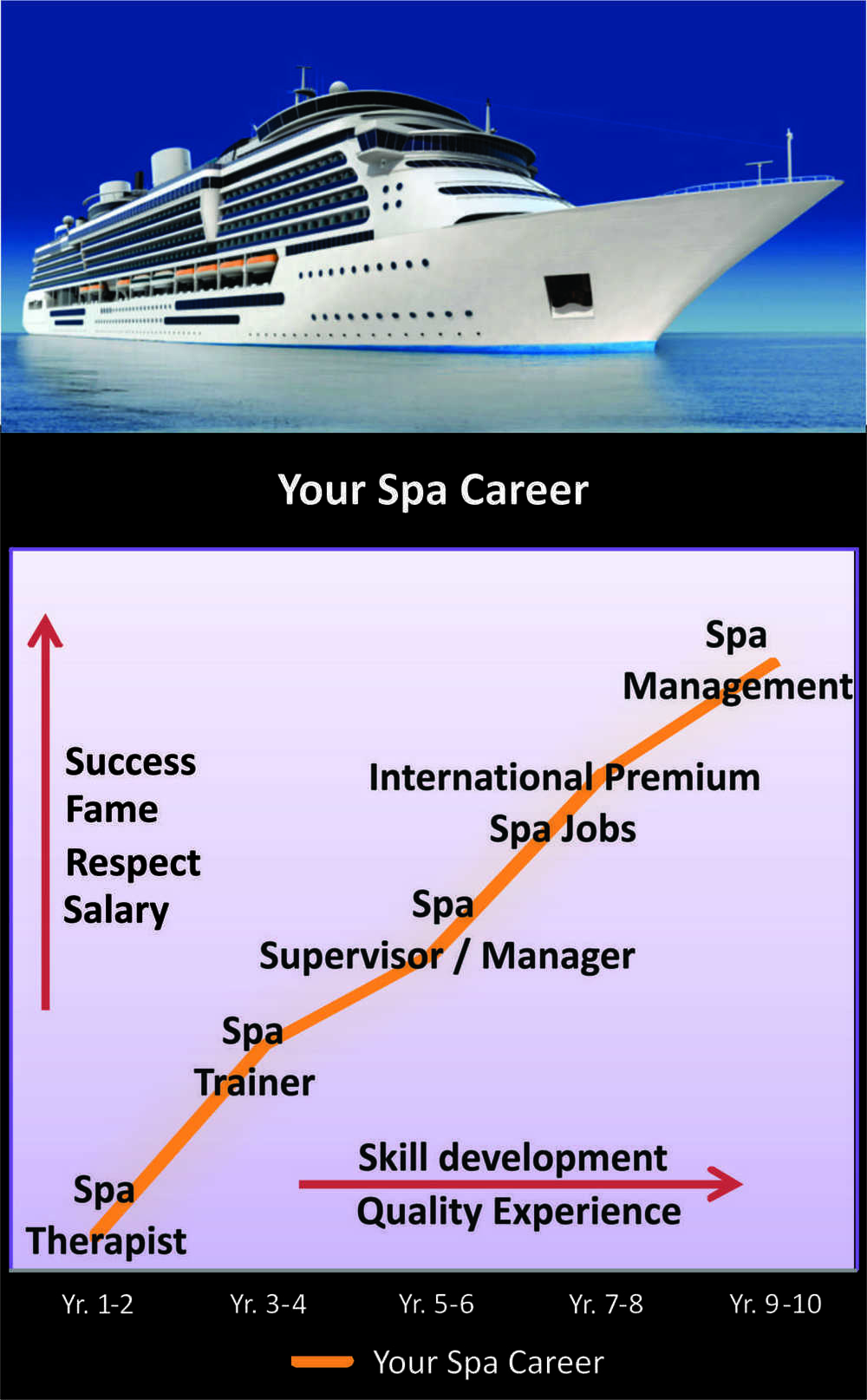 SSS - Your Spa Career (FILEminimizer).jpg