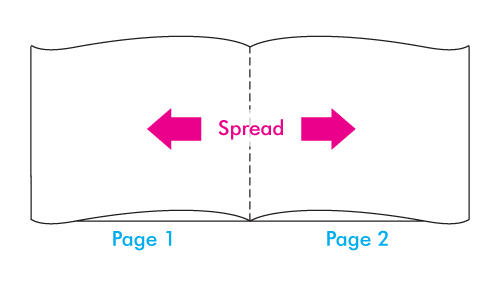 Page and Spread