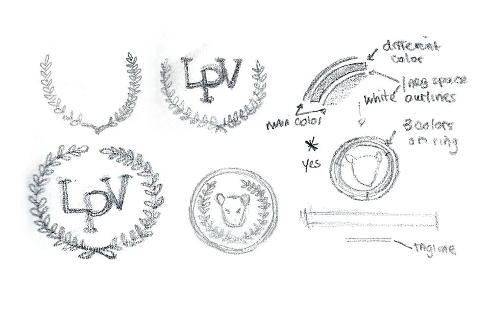 LPV Portfolio5.png