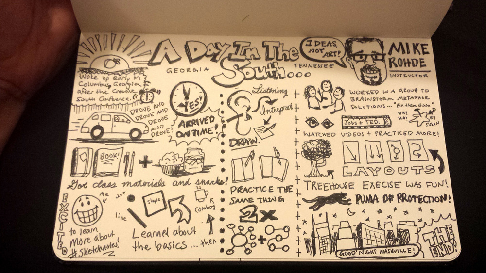 Travel sketchnote created by Emily Carlton after a Workshop