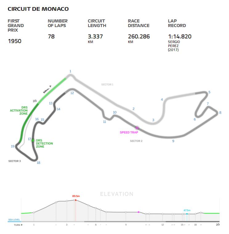 screenshot-www.formula1.com 2018.05.16 17-02-58.png