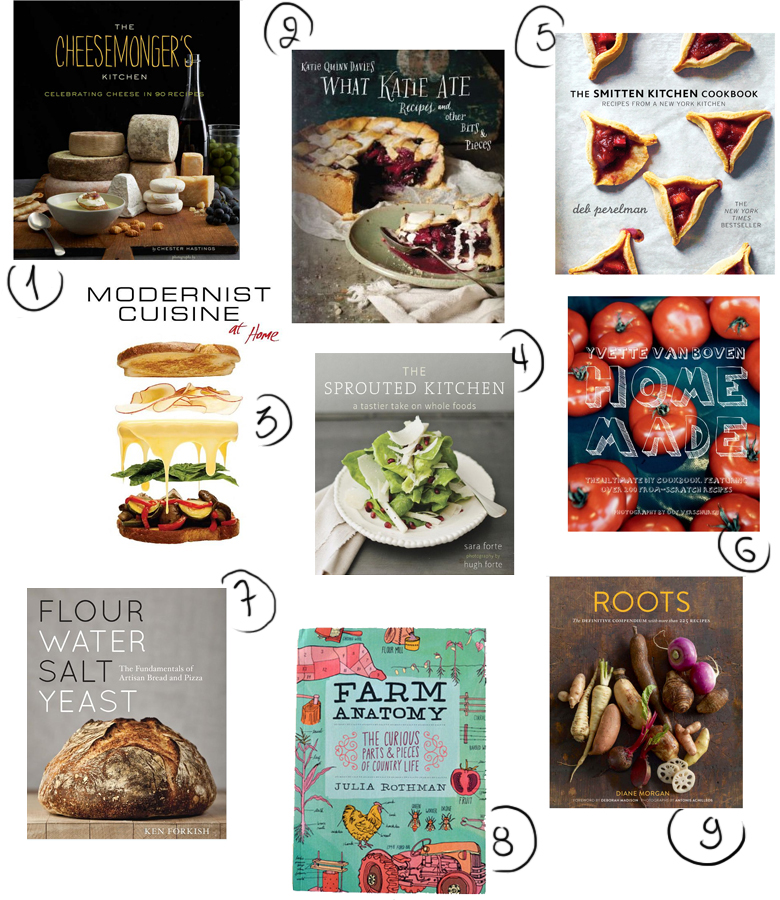 wishlist-cooking+books.jpg