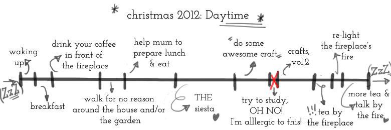 πρόγραμμα χριστουγέννων