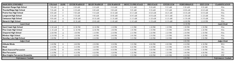 Logistics Schedule for Ensembles