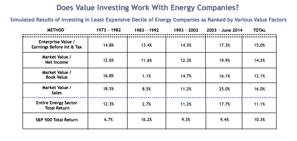 value-investing-in-energy-sector.png