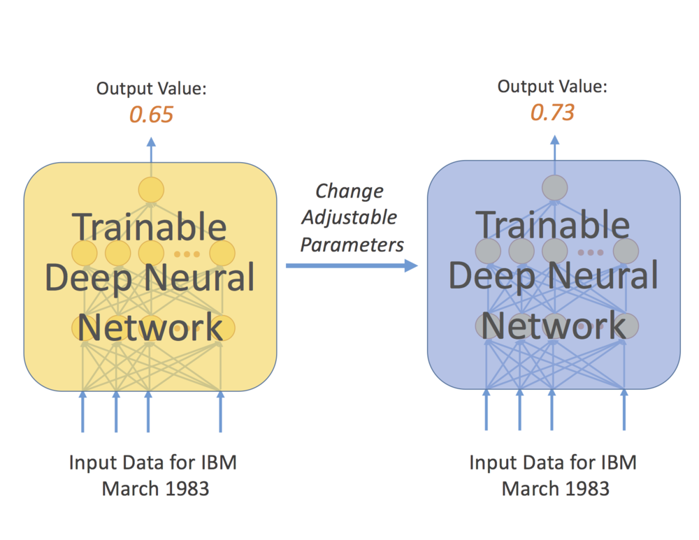 deep-learning-vs-factor-models