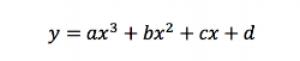 degree-three-poly-equation.png