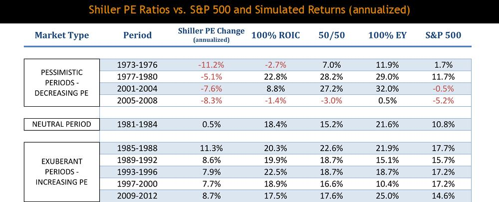SImulated Returns 2.jpg