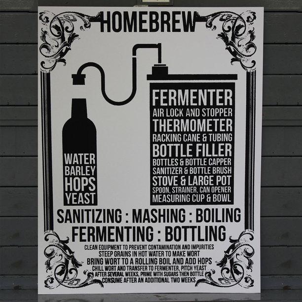 Image via Beach City Brewery