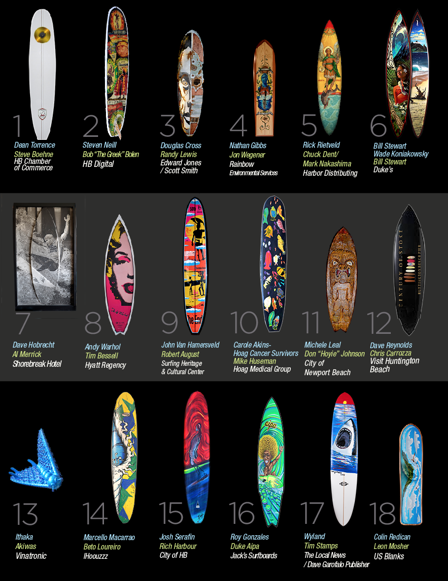 """""""Surfboards on Parade"""" live auction program (Image courtesy of""""Surfboards on Parade"""")"""