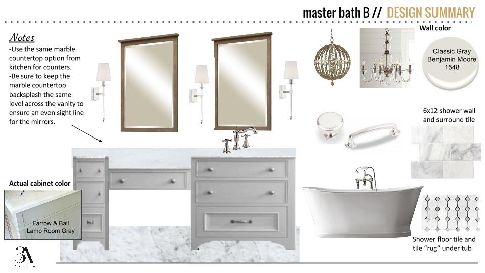 lamp room gray farrow and ball bathroom edesign mood board 3a design studio