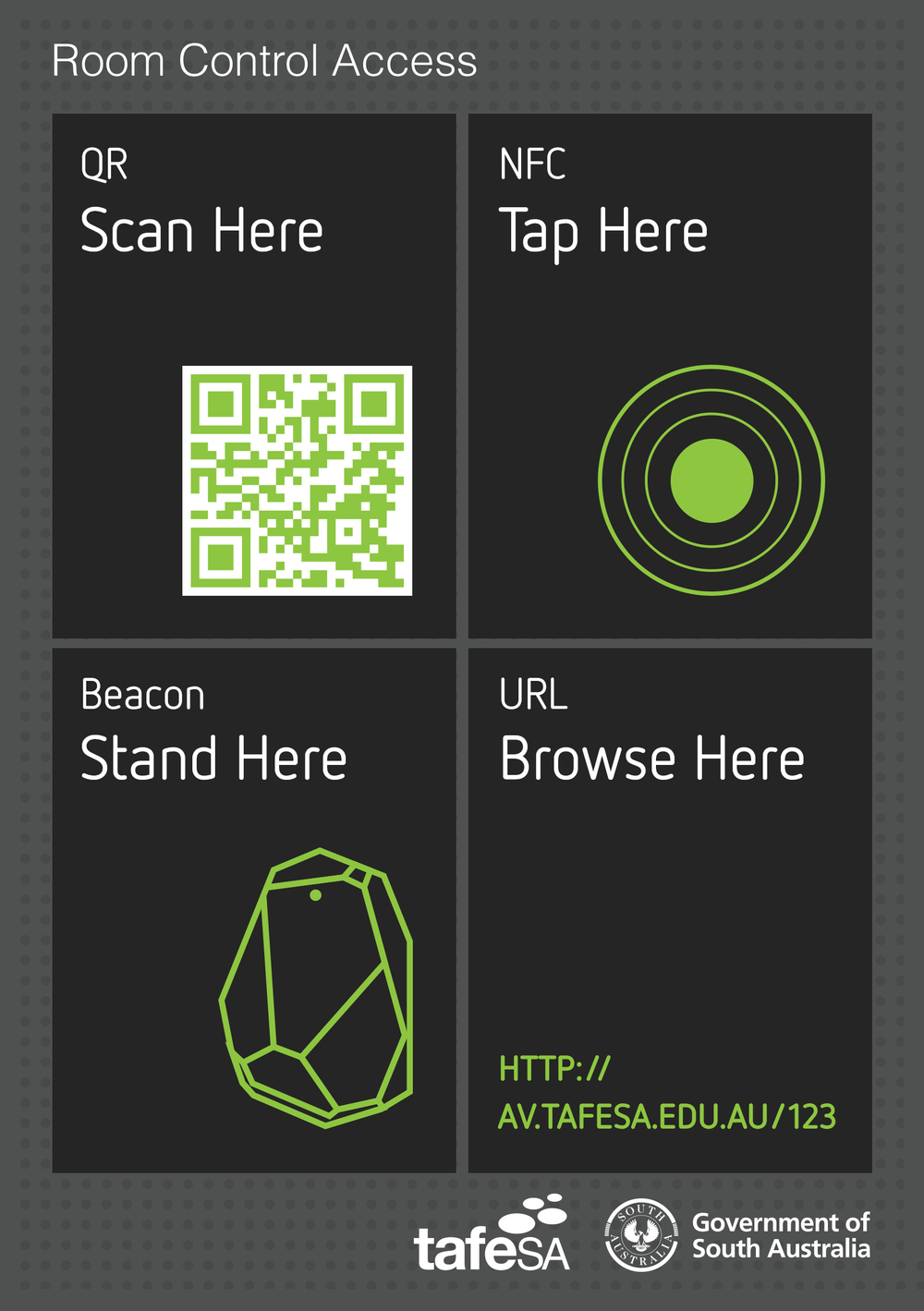 QR Codes, NFC chips, iBeacon and URLs can be used to launch the control interface on your customer's mobile device, tablet or laptop.