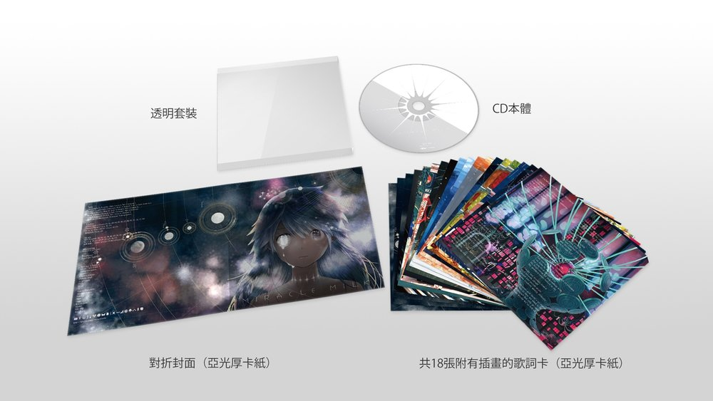 Top:  transparent package sleeves  Left:  folded CD jacket (heavy card stock, matte finish)  Right:  18 individual illustrated lyrics cards (heavy card stock, matte finish)