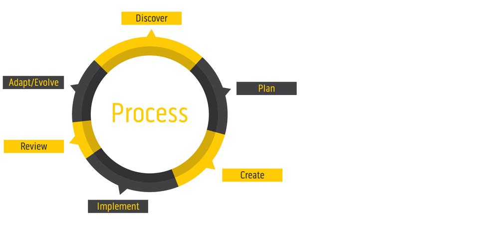 KCPI-Process.jpg