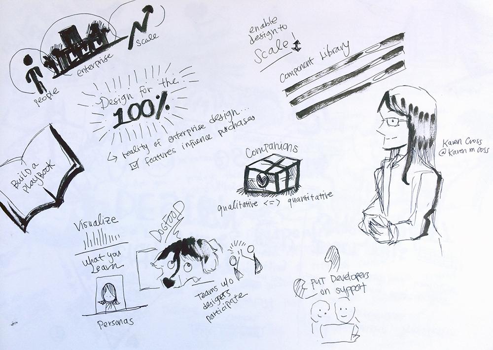 Sketch courtesy of Susan Lin, bysusanlin.com